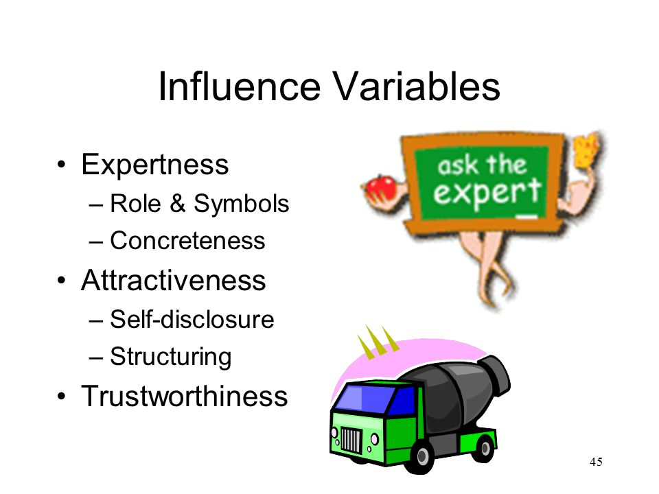 Influence Variables Expertness Attractiveness Trustworthiness