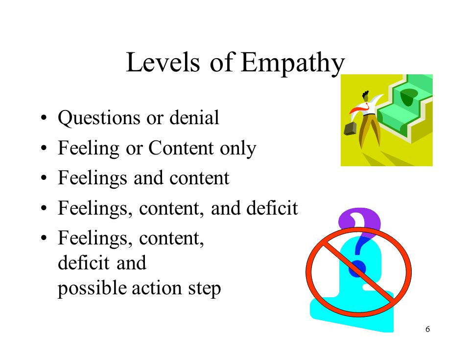 Levels of Empathy Questions or denial Feeling or Content only