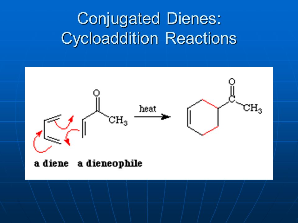 Conjugated Dienes: Cycloaddition Reactions