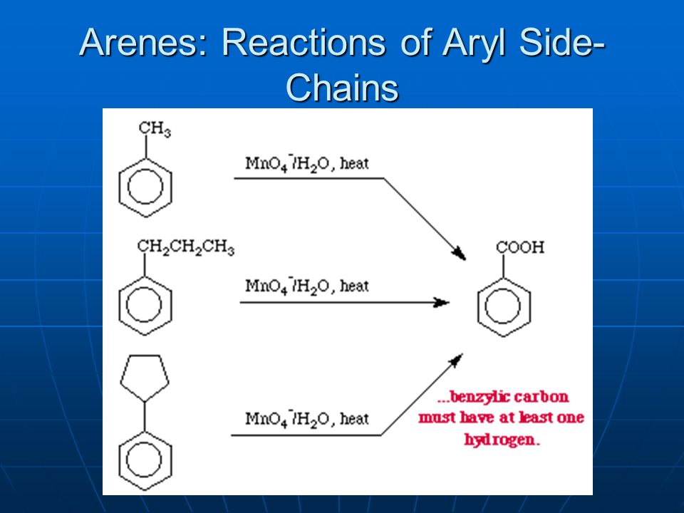 Arenes: Reactions of Aryl Side-Chains