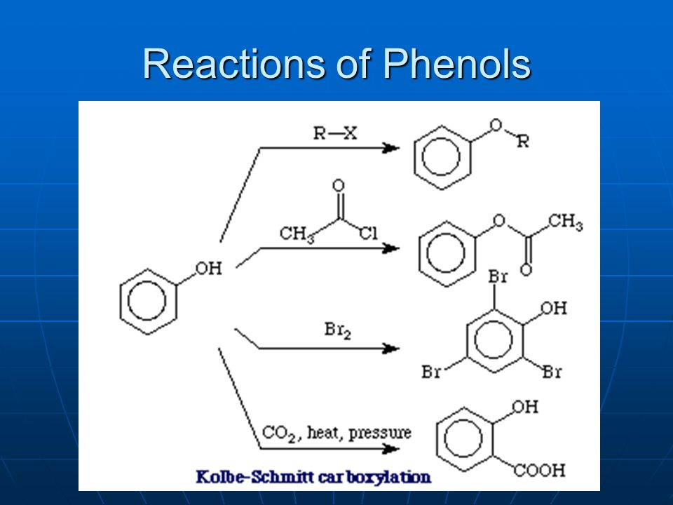 Reactions of Phenols