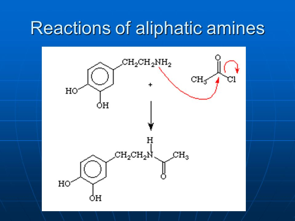 Reactions of aliphatic amines