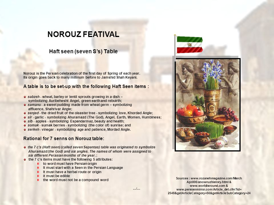 NOROUZ FEATIVAL Haft seen (seven S's) Table