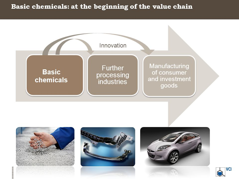 Basic chemicals: at the beginning of the value chain