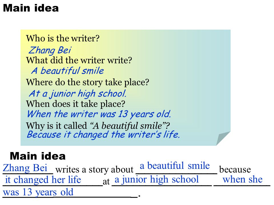Main idea Main idea a beautiful smile Zhang Bei