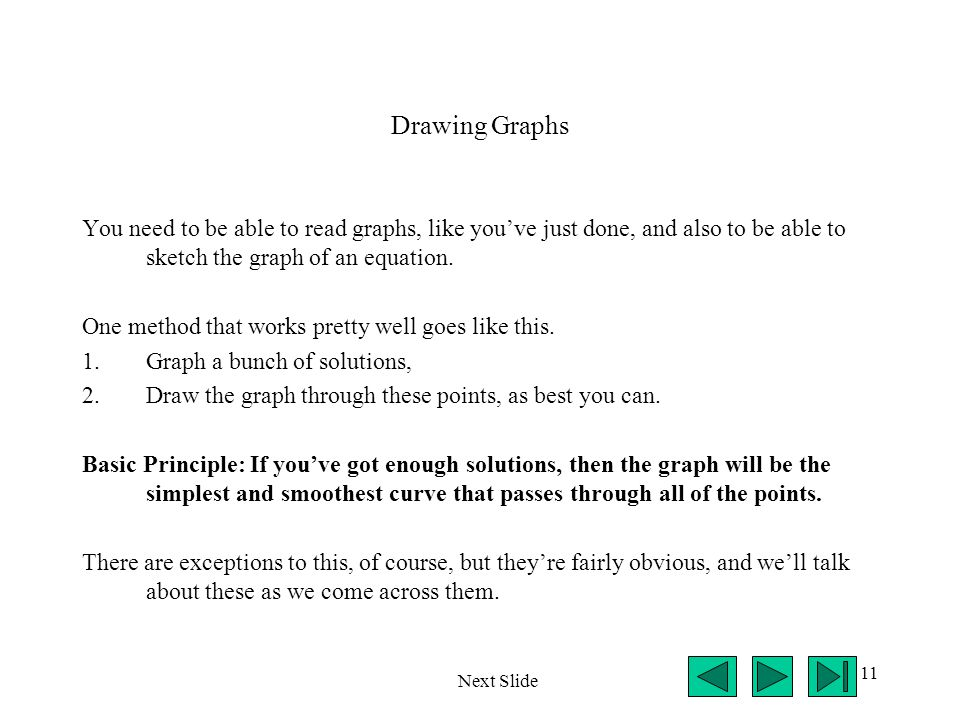 Drawing Graphs You need to be able to read graphs, like you've just done, and also to be able to sketch the graph of an equation.