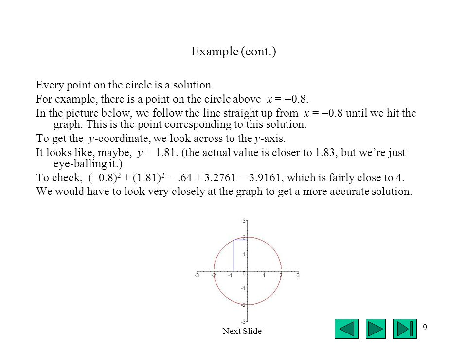 Example (cont.) Every point on the circle is a solution.