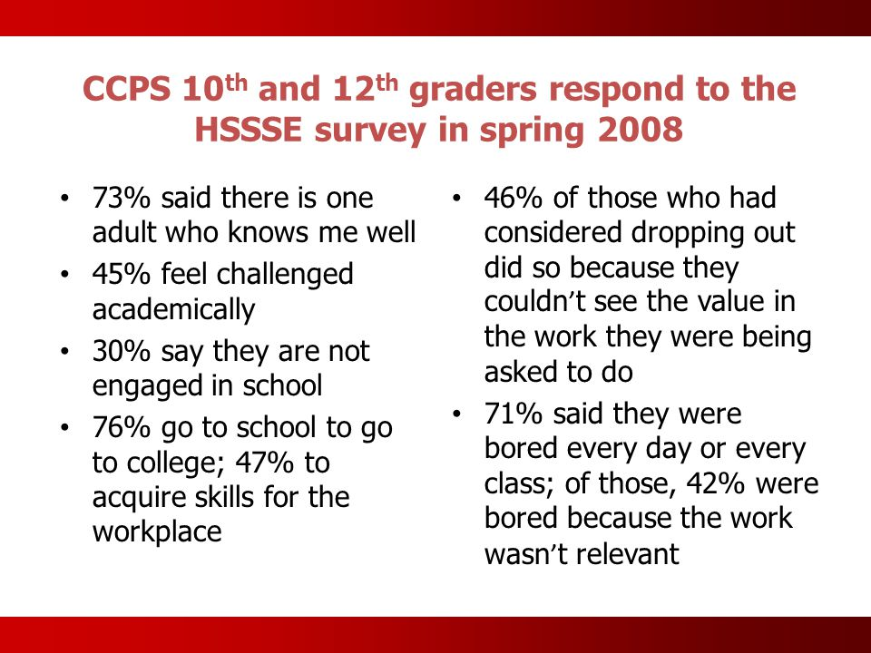 CCPS 10th and 12th graders respond to the HSSSE survey in spring 2008