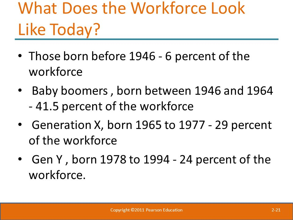 What Does the Workforce Look Like Today