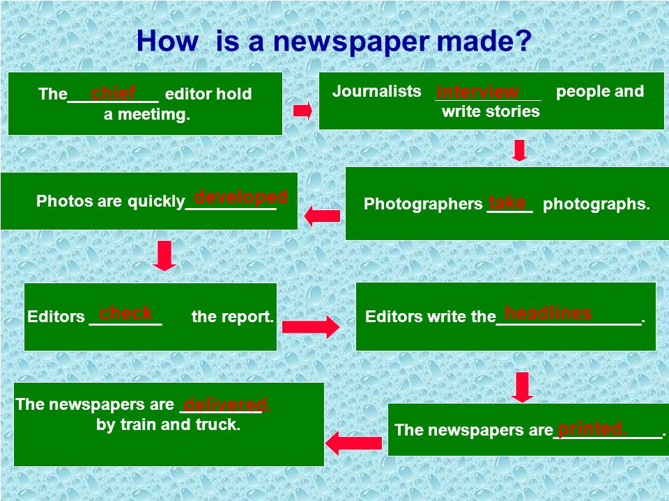 How is a newspaper made chief interview developed take check