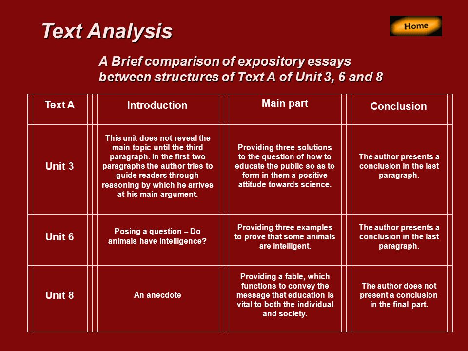 Text Analysis A Brief comparison of expository essays between structures of Text A of Unit 3, 6 and 8.