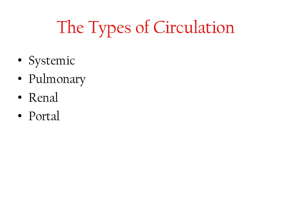 The Types of Circulation