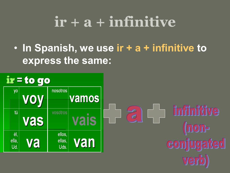 ir + a + infinitive infinitive a (non- conjugated verb)