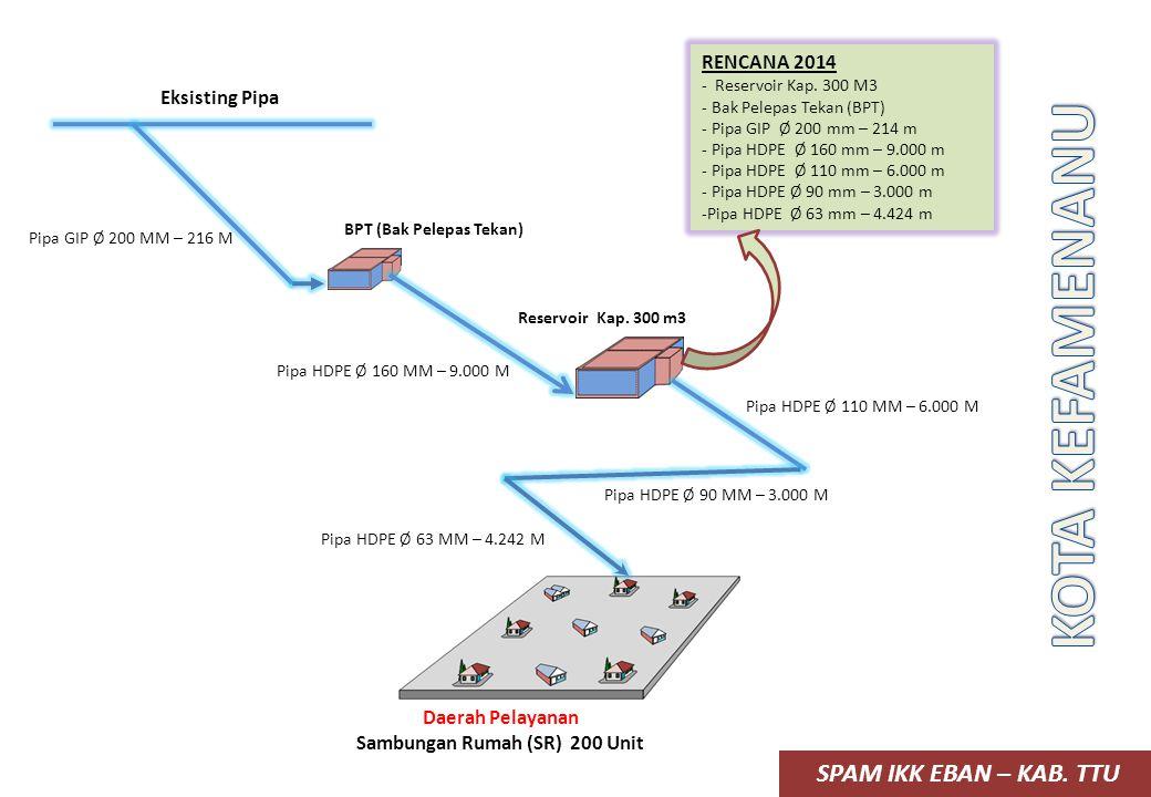 BPT (Bak Pelepas Tekan) Sambungan Rumah (SR) 200 Unit