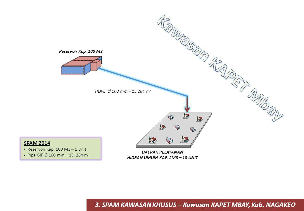 3. SPAM KAWASAN KHUSUS – Kawasan KAPET MBAY, Kab. NAGAKEO