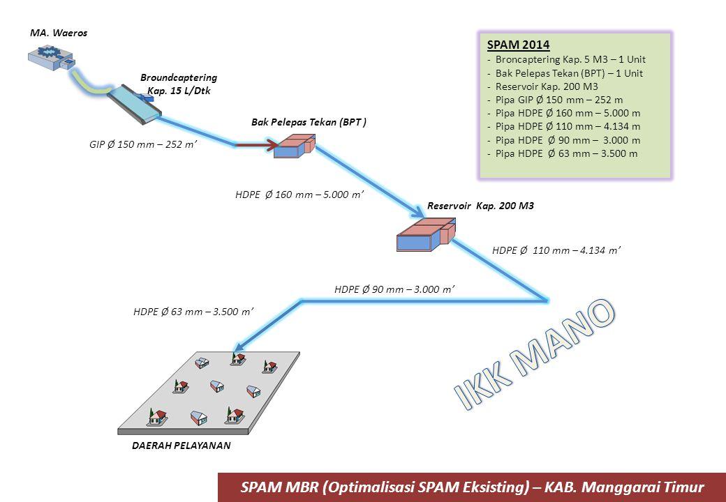 IKK MANO SPAM MBR (Optimalisasi SPAM Eksisting) – KAB. Manggarai Timur