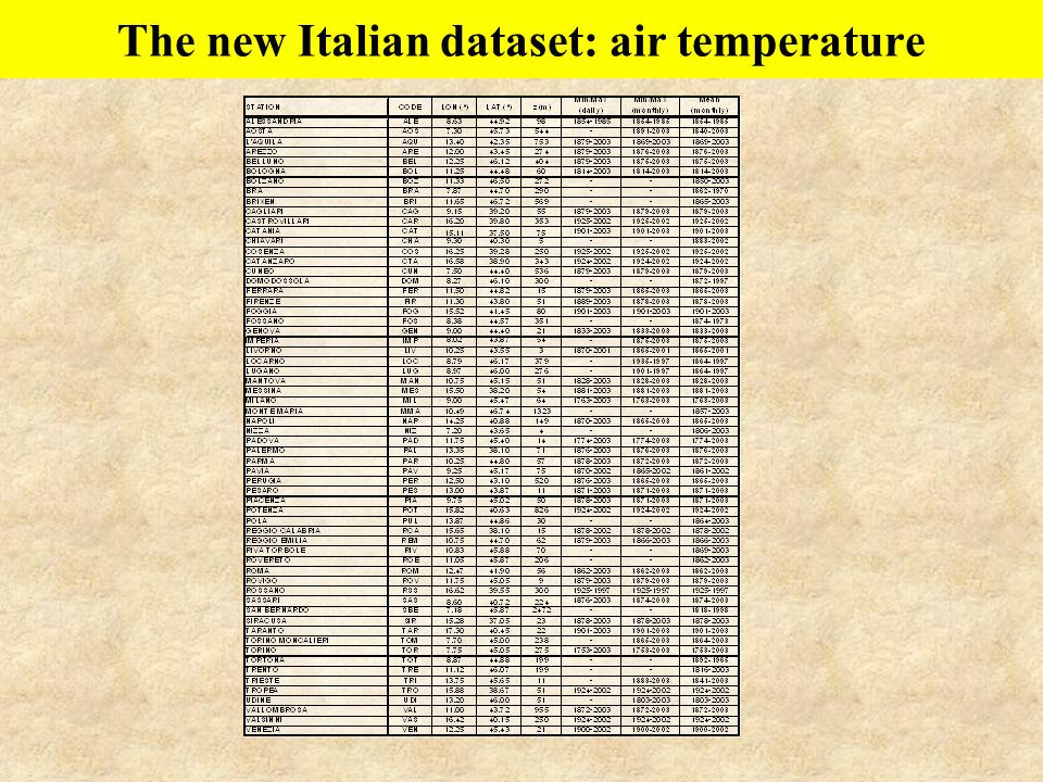 The new Italian dataset: air temperature