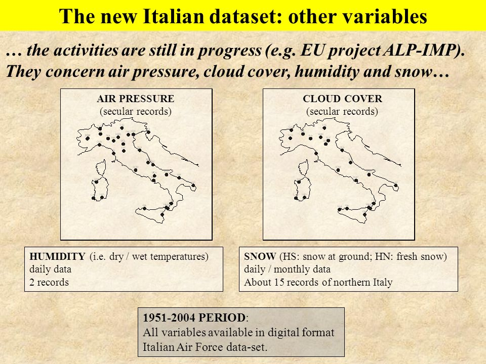 The new Italian dataset: other variables