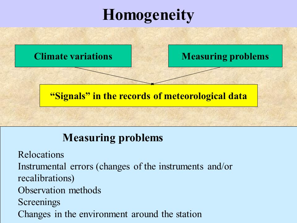 Signals in the records of meteorological data