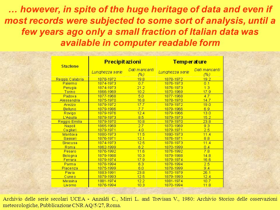 … however, in spite of the huge heritage of data and even if most records were subjected to some sort of analysis, until a few years ago only a small fraction of Italian data was available in computer readable form