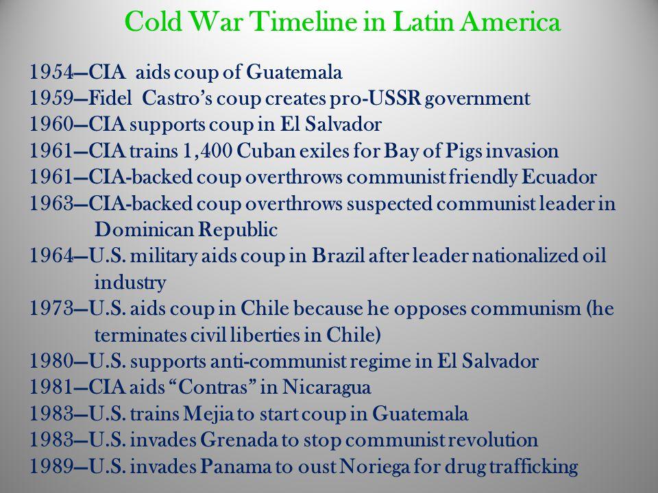 Cold War Timeline in Latin America