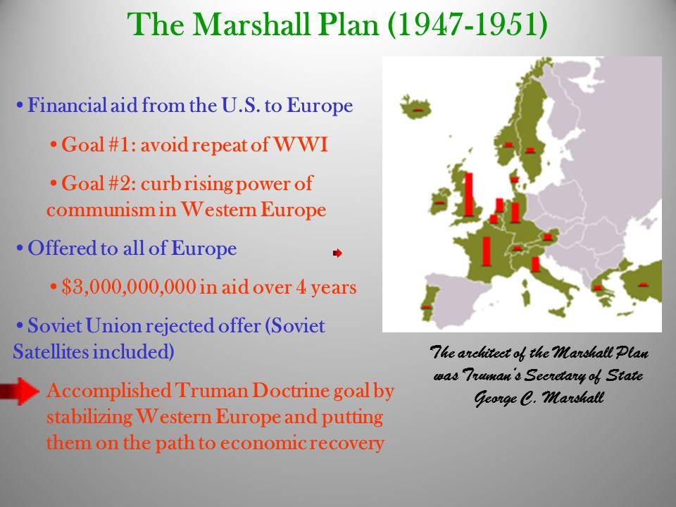 The Marshall Plan (1947-1951) Financial aid from the U.S. to Europe
