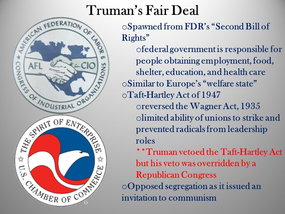 Truman's Fair Deal Spawned from FDR's Second Bill of Rights