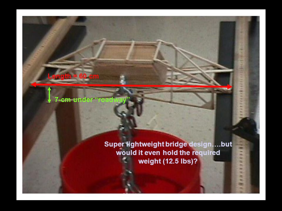 Length = 60 cm 7-cm under roadway Super lightweight bridge design….but would it even hold the required weight (12.5 lbs)