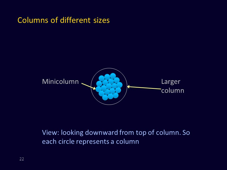 Columns of different sizes