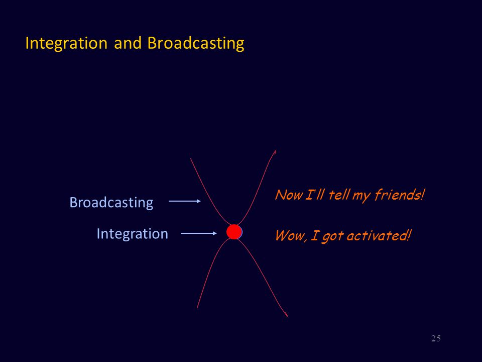 Integration and Broadcasting