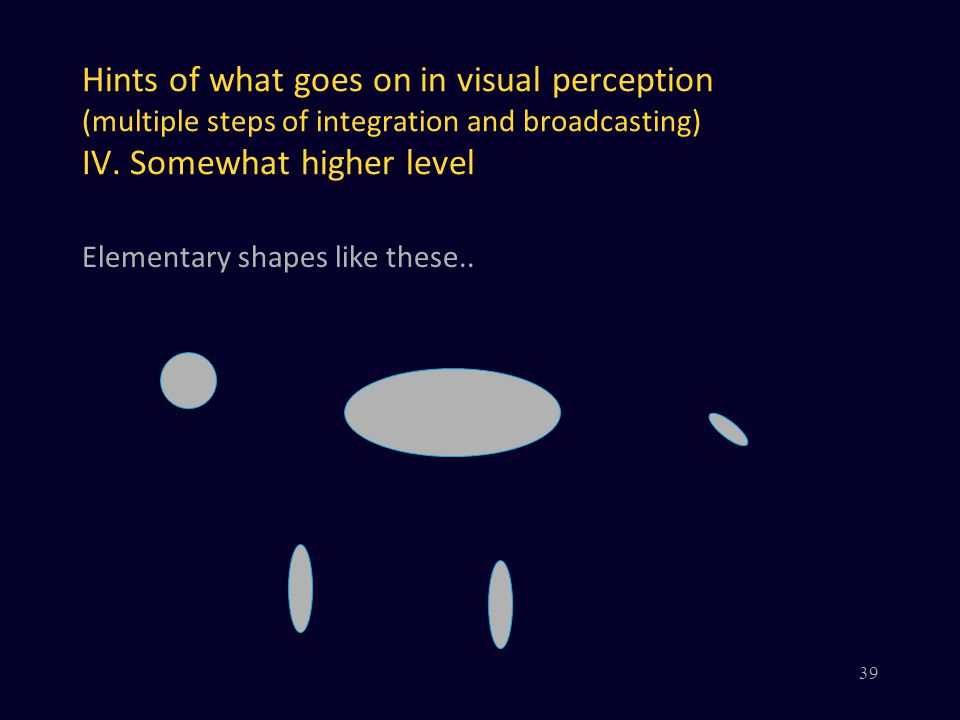 Hints of what goes on in visual perception (multiple steps of integration and broadcasting) IV. Somewhat higher level