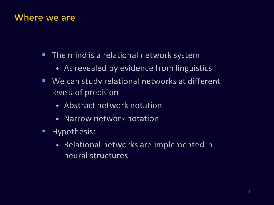Where we are The mind is a relational network system