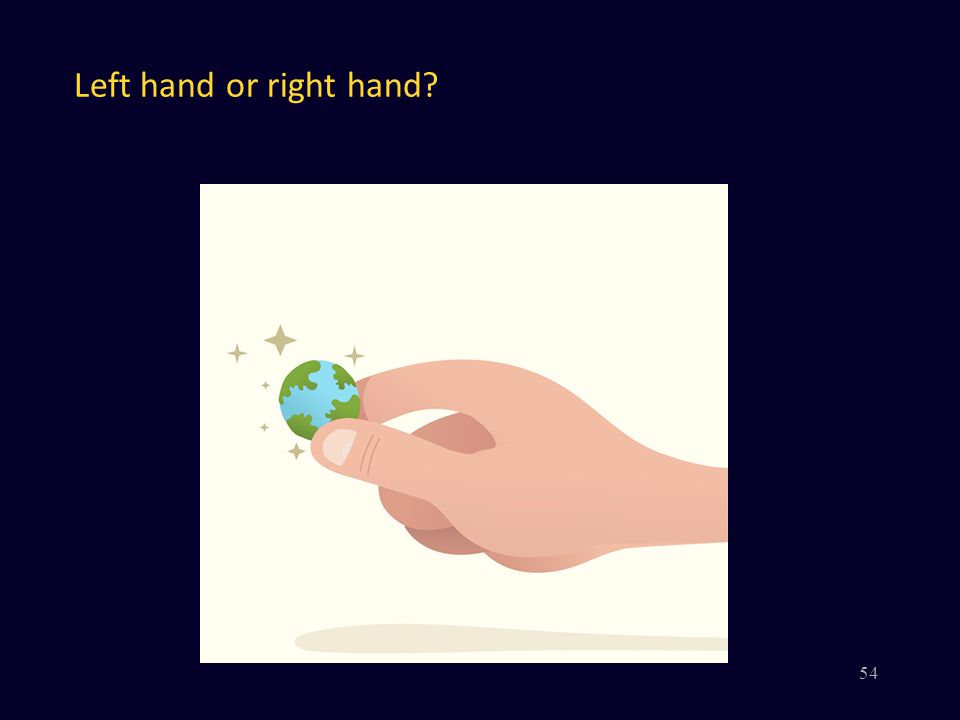 Left hand or right hand