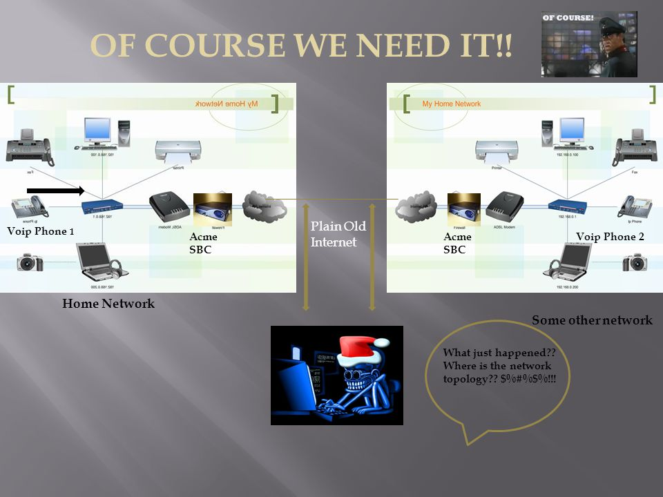 OF COURSE WE NEED IT!! Plain Old Internet Home Network
