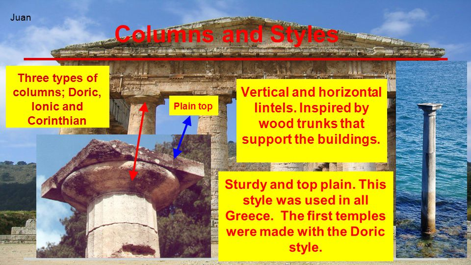 Three types of columns; Doric, Ionic and Corinthian