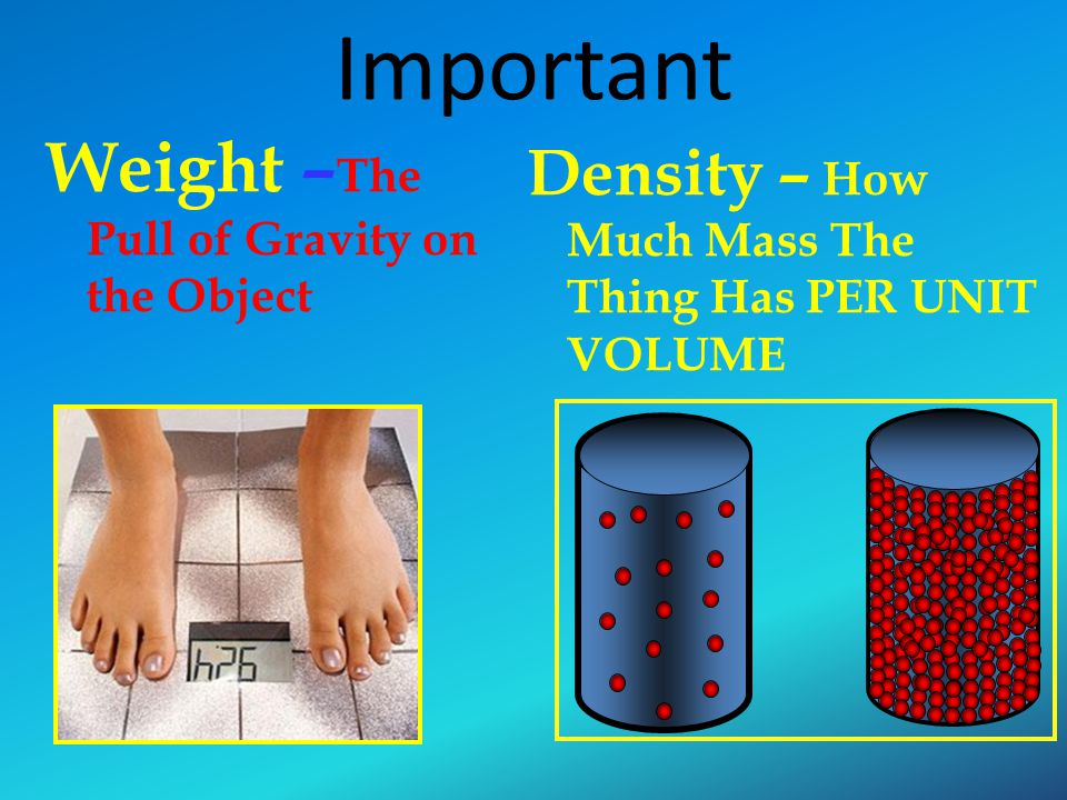 Important Weight –The Pull of Gravity on the Object