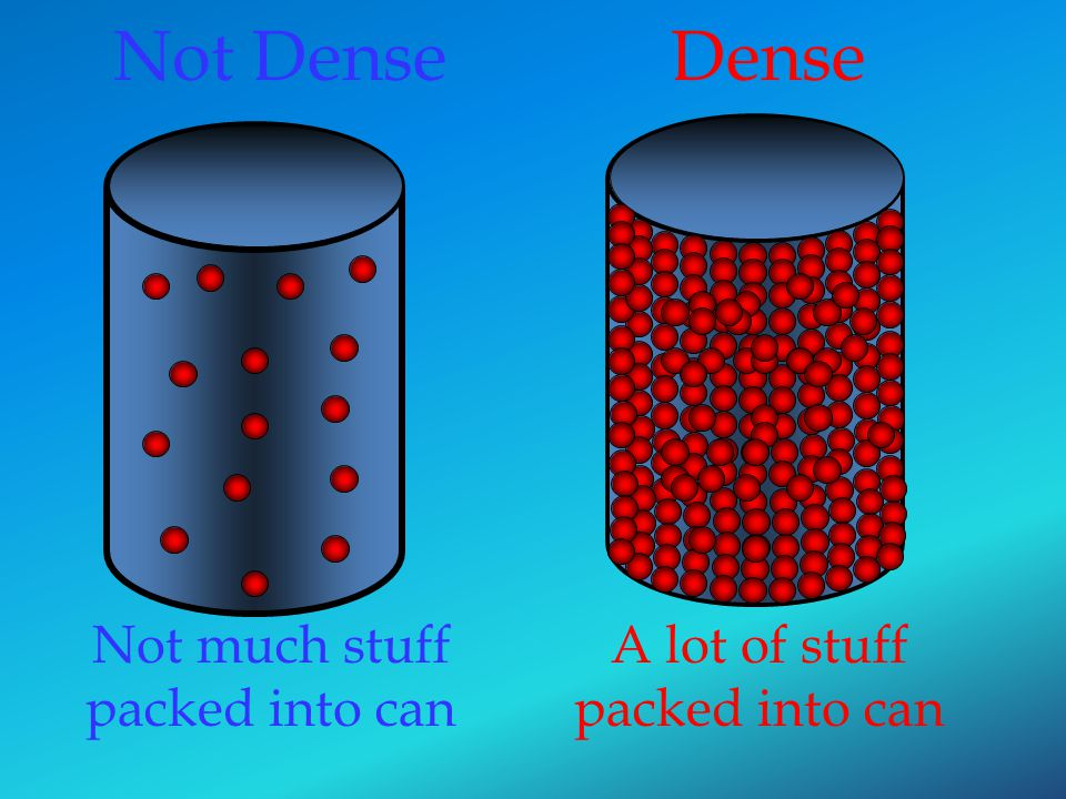 Not Dense Dense Not much stuff packed into can