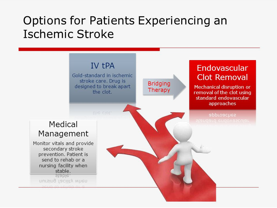 Options for Patients Experiencing an Ischemic Stroke