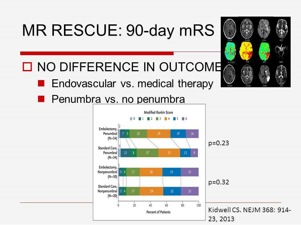 MR RESCUE: 90-day mRS NO DIFFERENCE IN OUTCOMES