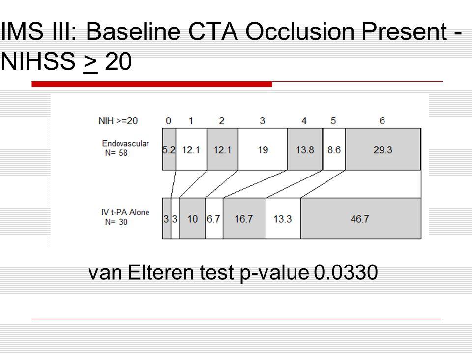 IMS III: Baseline CTA Occlusion Present - NIHSS > 20