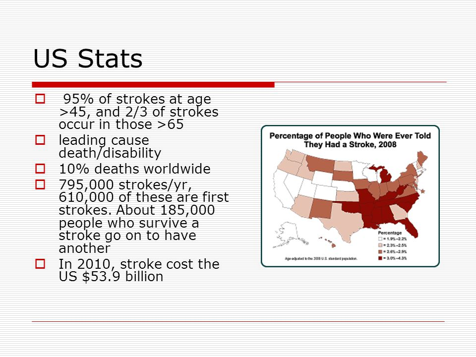 US Stats 95% of strokes at age >45, and 2/3 of strokes occur in those >65. leading cause death/disability.