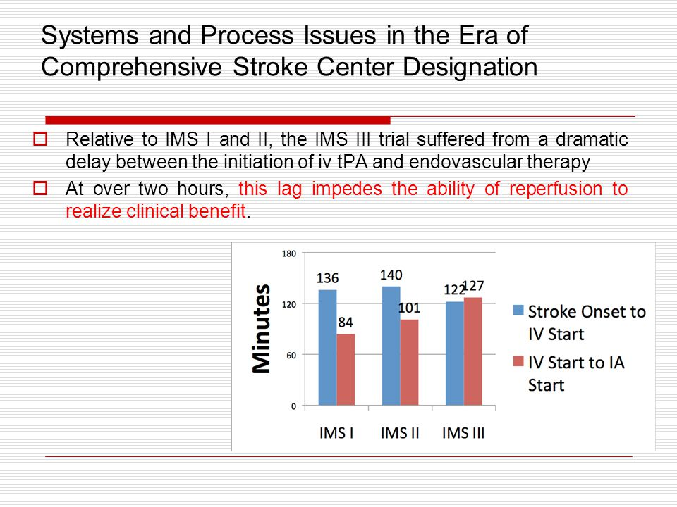 Systems and Process Issues in the Era of Comprehensive Stroke Center Designation