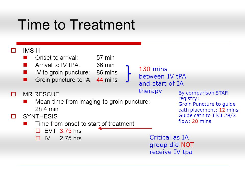 Time to Treatment IMS III Onset to arrival: 57 min