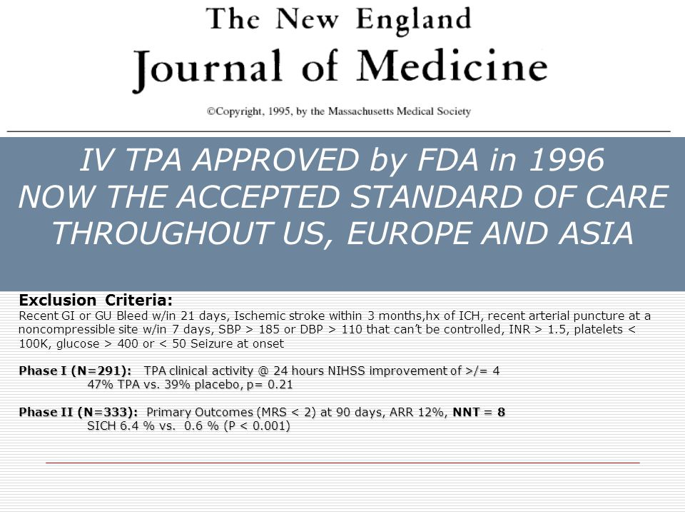 IV TPA APPROVED by FDA in 1996