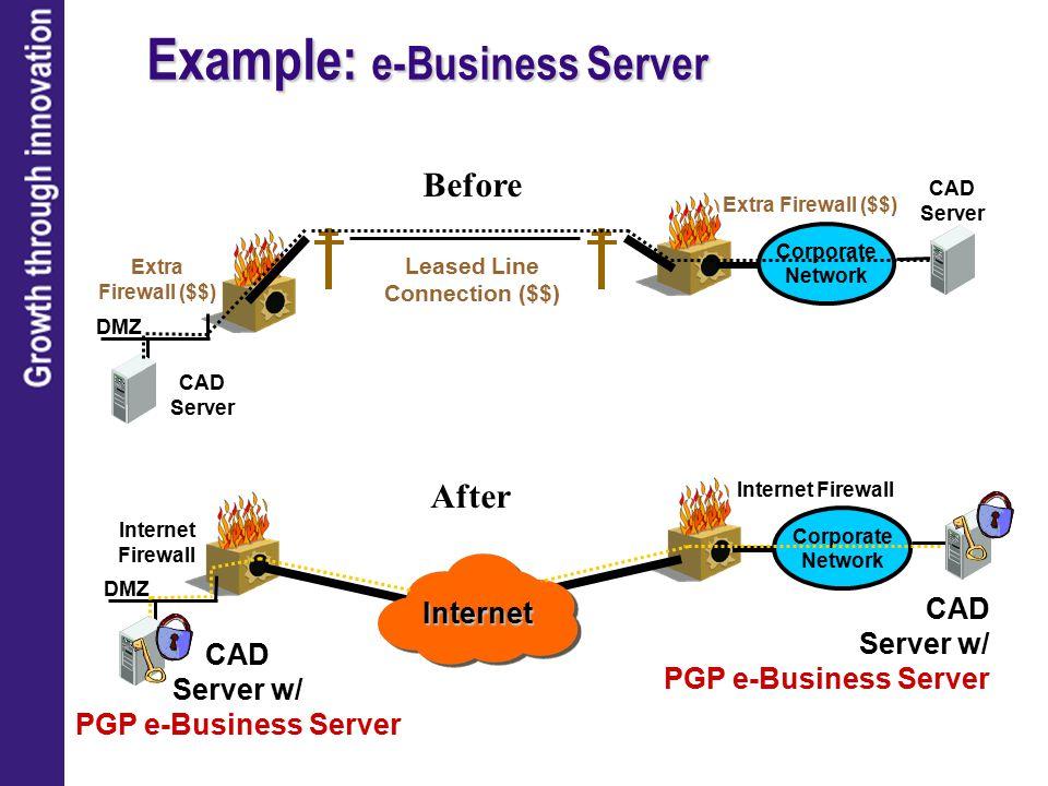 Example: e-Business Server