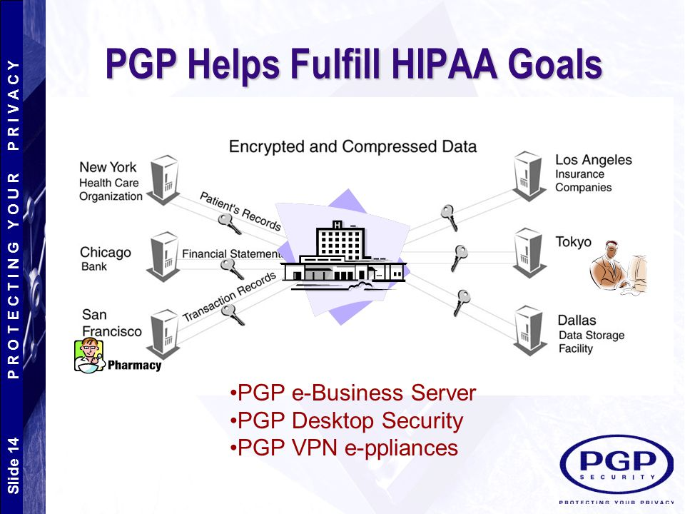 PGP Helps Fulfill HIPAA Goals