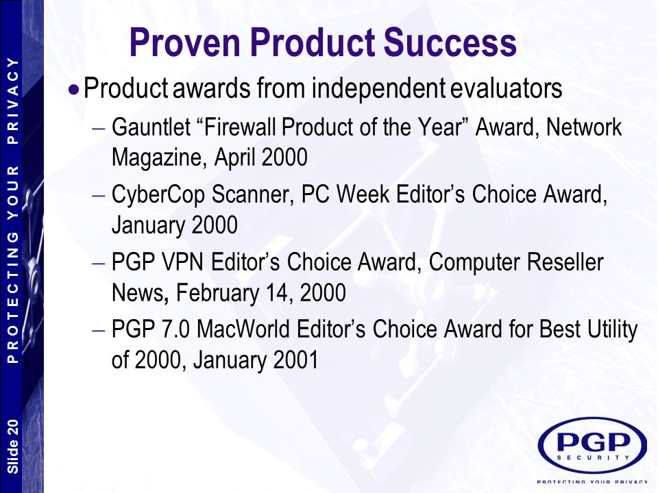 Proven Product Success
