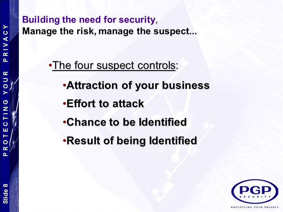 The four suspect controls: Attraction of your business