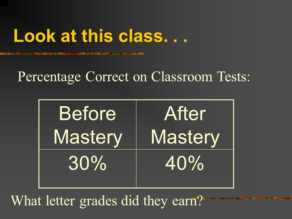 Before Mastery After Mastery 30% 40% Look at this class. . .