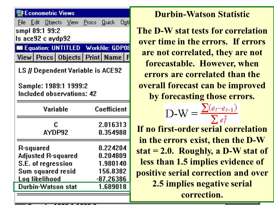 Durbin-Watson Statistic